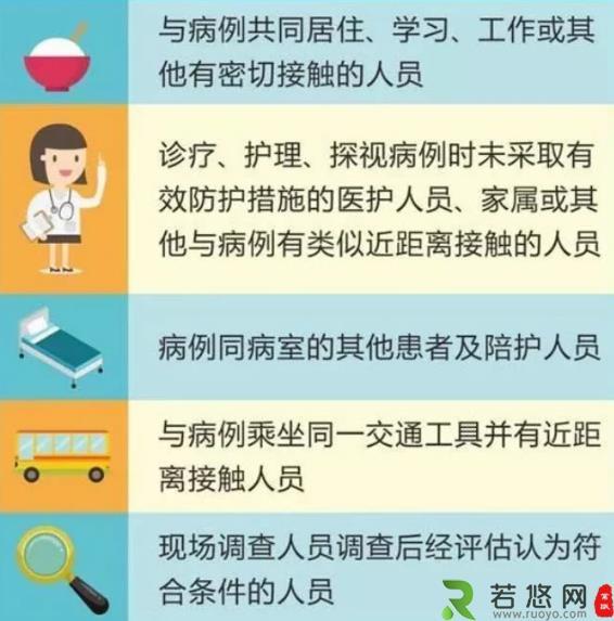 一文读懂 | 预防新型冠状病毒肺炎 感染源、传染方式及症状表现
